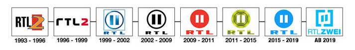 1570367068_rtl-zwei---logo-zeitstrahl